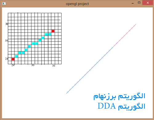 پروژه گرافیک کامپیوتری ترسیم خط با الگوریتم برزنهام و DDA