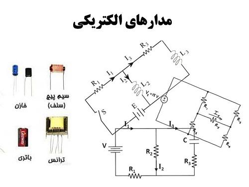 پاورپوینت آموزشی مدارهای الكتریکی به همراه مثال و راه حل آن