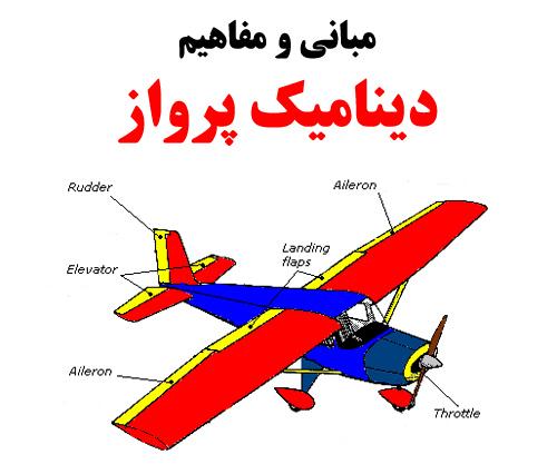 پاورپوینت آماده مبانی و مفاهیم دینامیک پرواز و هواپیما