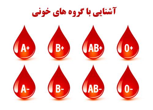 پاورپوینت آشنایی با گروه های خونی و اهمیت آنها