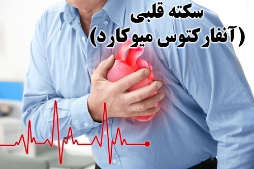 دانلود پاورپوینت سکته قلبی یا آنفارکتوس میوکارد