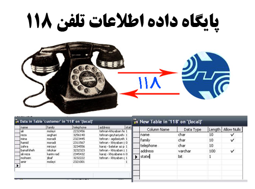دانلود پروژه پایگاه داده سیستم مخابرات تلفن 118