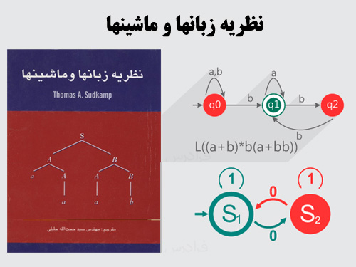 پاورپوینت آموزشی نظریه زبانها و ماشینها رشته مهندسی کامپیوتر