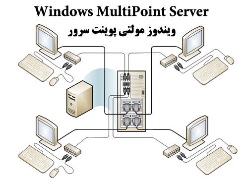 مقاله با عنوان بررسی ویندوز مولتی پوینت سرور رشته کامپیوتر