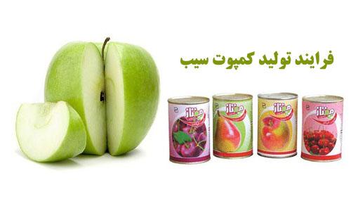 مقاله با موضوع فرایند تولید کمپوت سیب رشته صنایع غذایی