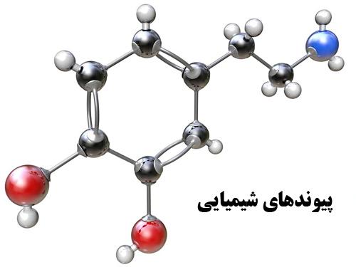 پاورپوینت انواع پیوندهای شیمیایی درس شیمی دبیرستان