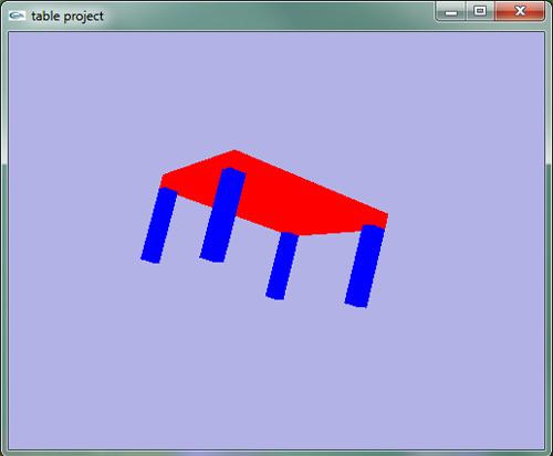 دانلود نمونه پروژه گرافیک چرخش میز با موس