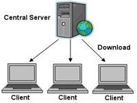 دانلود برنامه پیاده سازی client server با پروتکل TCP در ویندوز