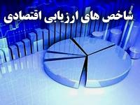 مقاله طراحی شاخص های ارزیابی اقتصادی رشته اقتصاد