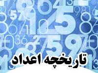 دانلود پاورپوینت آماده تاریخچه اعداد و انواع مختلف عدد