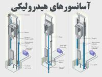 پاورپوینت با موضوع آسانسورهای هیدرولیکی