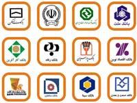 پروژه تحقیقاتی بررسی وضعیت بانکهای خصوصی در ایران