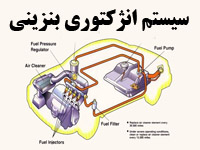 مقاله سیستم سوخت رسانی انژکتوری بنزینی رشته مکانیک خودرو