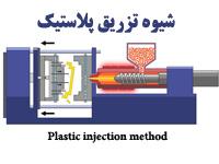 پاورپوینت با موضوع شیوه تزریق پلاستیک رشته مهندسی صنایع