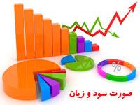 پاورپوینت صورت سود و زیان و اطلاعات مربوط در حسابداری
