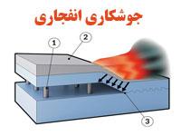 دانلود تحقیق با موضوع جوشکاری انفجاری و کاربردها