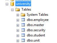 پروژه پایگاه داده سیستم دانشگاه در sql server